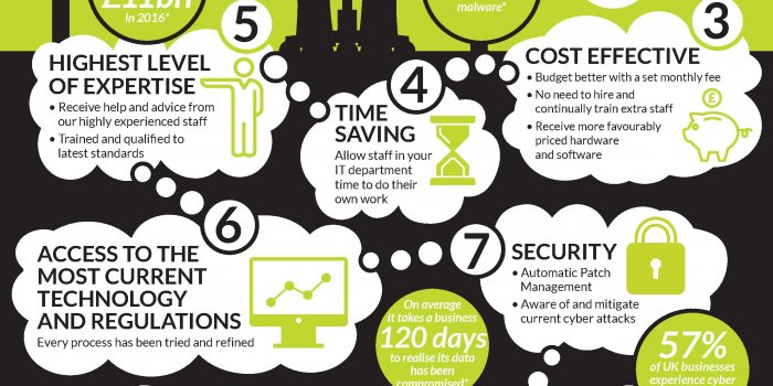 Why Outsource Your IT Services?