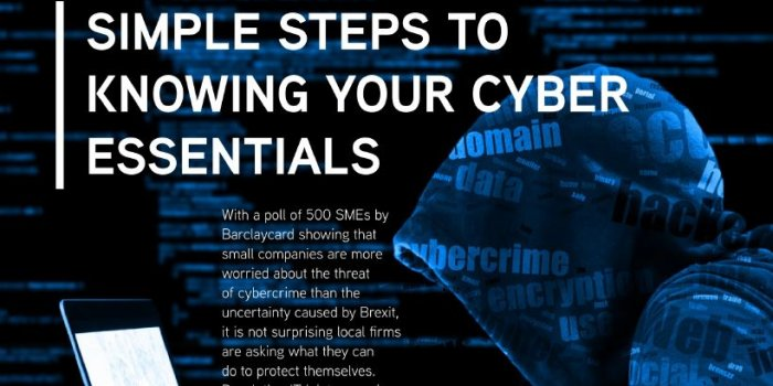 Simple steps to knowing your Cyber Essentials